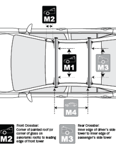 Measurements also yakima infolookup rh