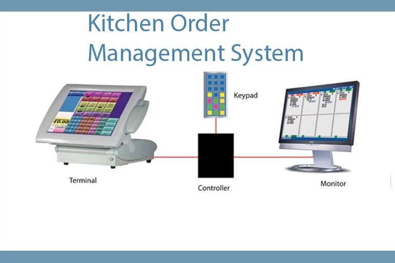 Web Designing in Chennai  Web Development  Website