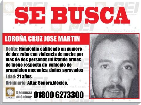 JOSÉ MARTÍN LOROÑA CRUZ