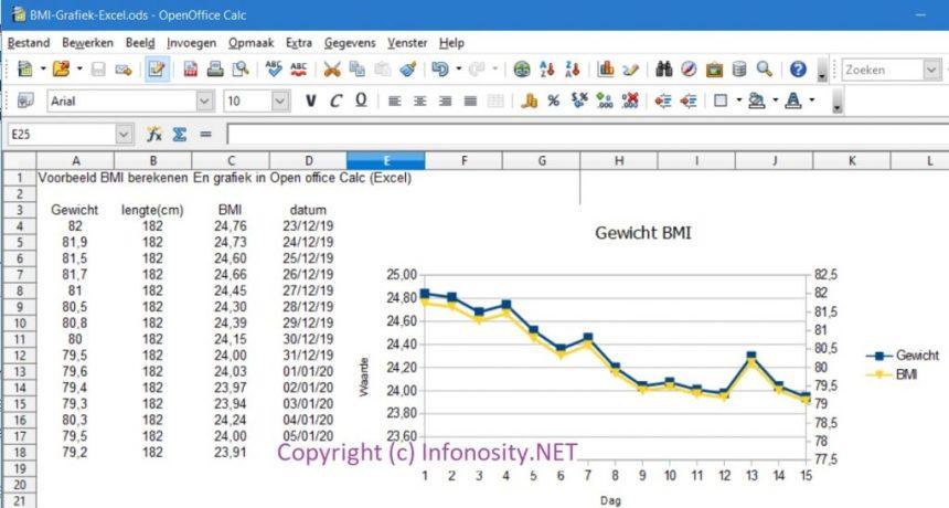 gesunder Gewichtsverlust: BMI Excel berechnen.  Schlankheitstisch.  Abnehmen Zeitplan.  Excel-Formel.  Abnehmen Zeitplan - Excel hilft Ihnen beim Abnehmen.