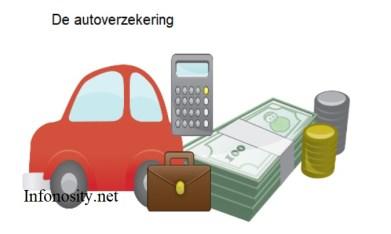 Op zoek naar de autoverzekering. Wat is gedekt door de autoverzekering. Wat is verplicht en wat niet...
