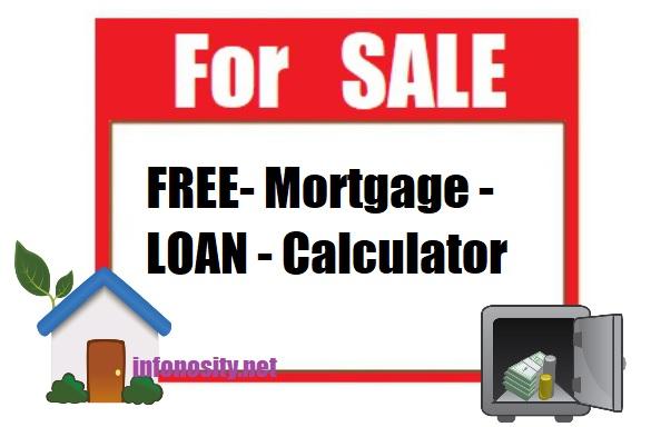hoeveel kan ik lenen - hypotheek simulatie - lening calculator