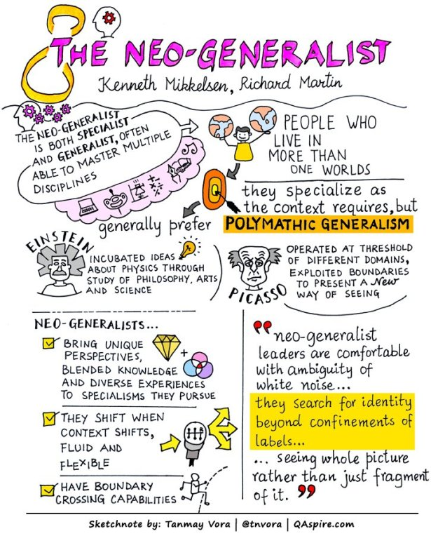 Neo-Generalist Sketch Note