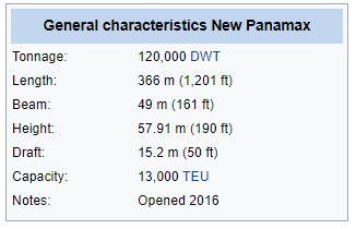 Spesifikasi Ukuran Kapal New Panamax