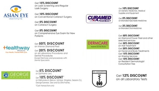 pagibig loyalty card hospital and medicine discounts