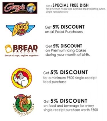 pagibig loyalty food and restaurant benefits discounts