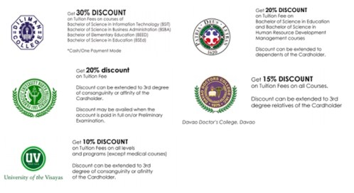 pagibig loyalty tuition fee school discount list