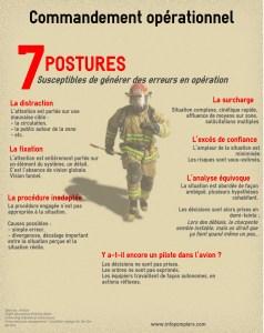 Postures 1