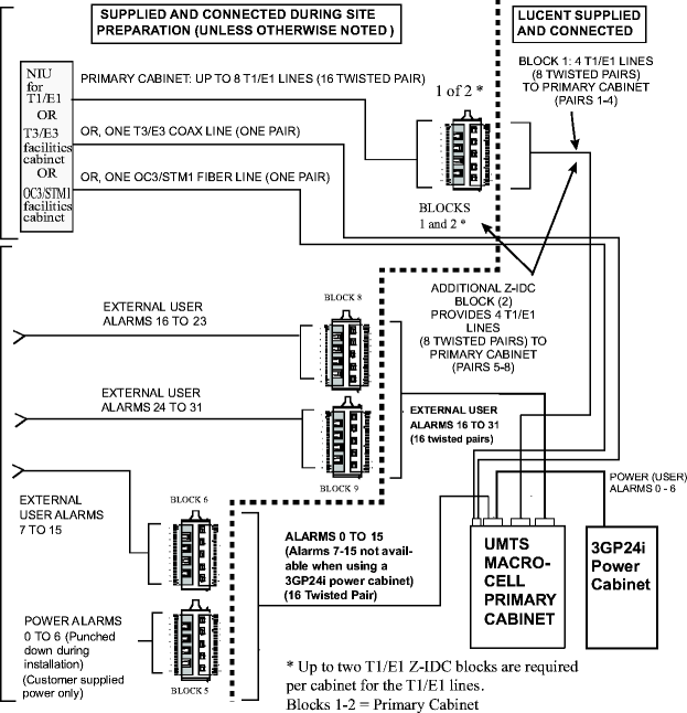 vw t1 wiring diagram for motorcycle spotlights general data how to wire a phone jack voice or telephone rj 11 thru line mercedes