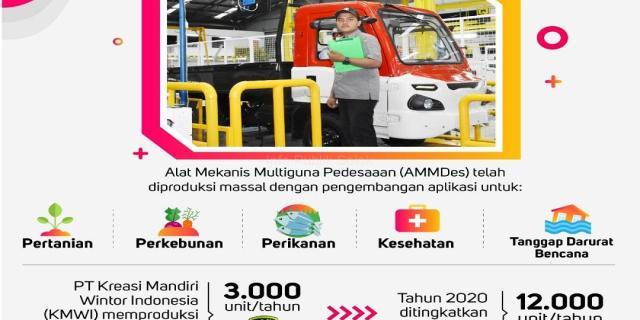AMMDes Berperan Pacu Produktivitas dan Kesejahteraan Masyarakat Desa