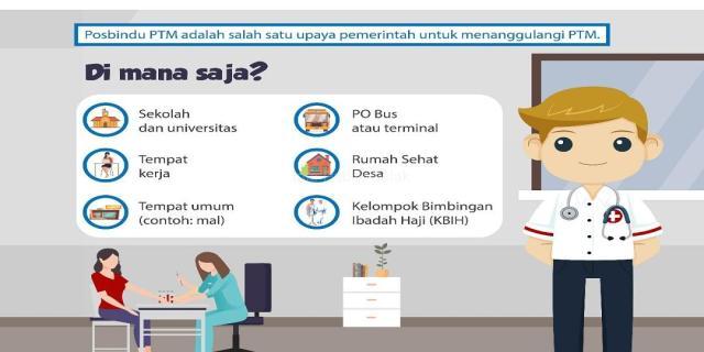 Peluncuran Komunitas Sehat Untuk Memperluas Promosi Kesehatan dan Pencegahan Penyakit Melalui Posbindu