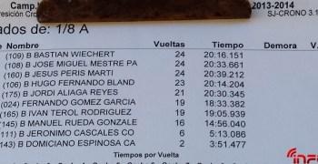 Crónica de Bastian Wiechert en la 2ª Prueba del Campeonato de Levante 2013-2014