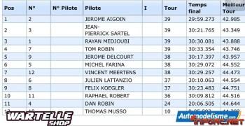 Jerome Aigoin se lleva la primera prueba del Campeonato de Francia 1/8 TT Gas 2016