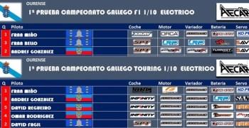Resultados - Primera carrera campeonato gallego pista electricos