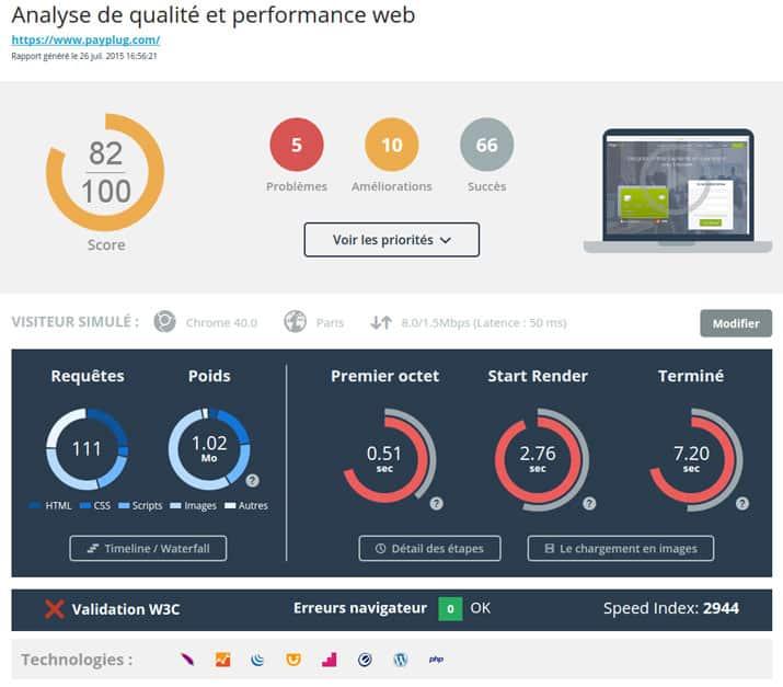 Analyse de performance de site web