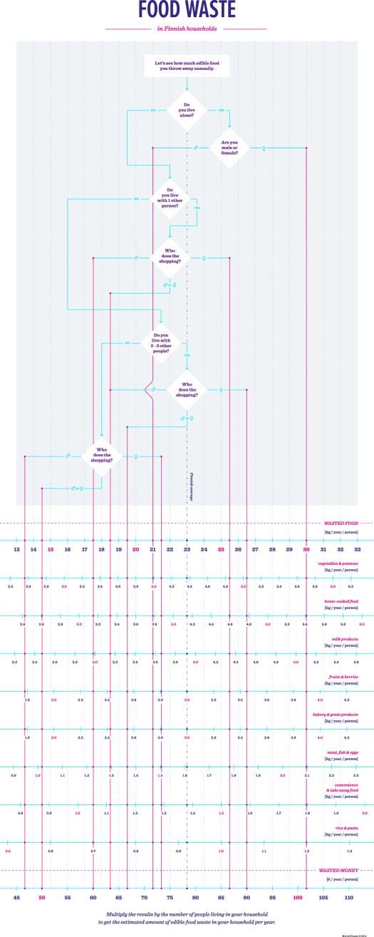 Information Design Marija Erjavec_expanded
