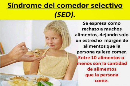 Sindrome Del Comedor Nocturno Wikipedia