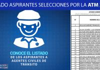 lista-de-aspirantes-seleccionados-atm-guayaquil-2017-idoneos--convocados-informacionecuador.com
