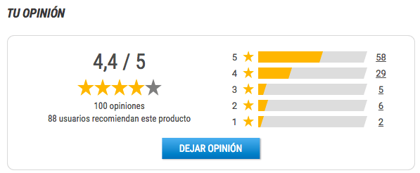 Valoración del cliente de un producto donde aparecen las estrellas clasificadas por número de estrellas, cantidad de veces y comentarios