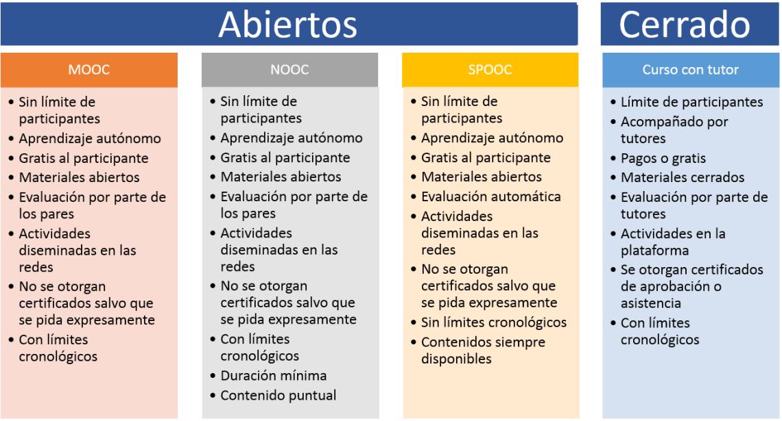 comparación_de_los_aprendizajes_a_distancia