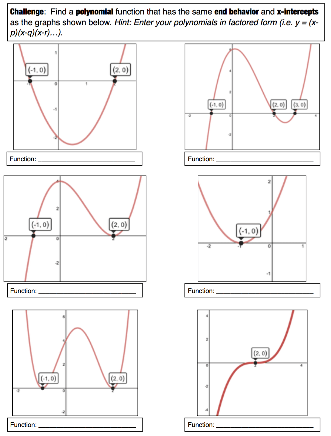 Mtfso Graphing Polynomials