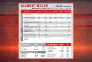Market Recap - 11 September to 17 September 2019