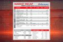 Market Recap 18 September to 24 September 2019