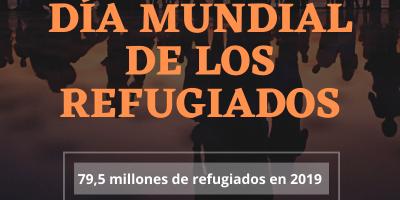 Día Mundial de los Refugiados, 20 de junio de 2020