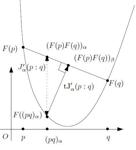 Computational Information Geometry Wonderland