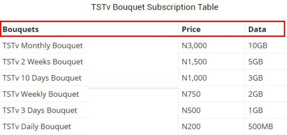 tstv subscription plans