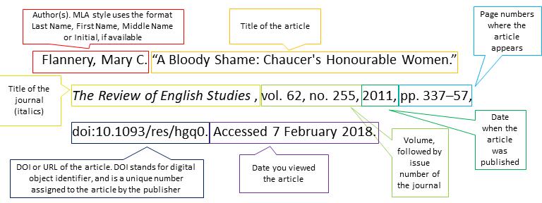 mla citation example