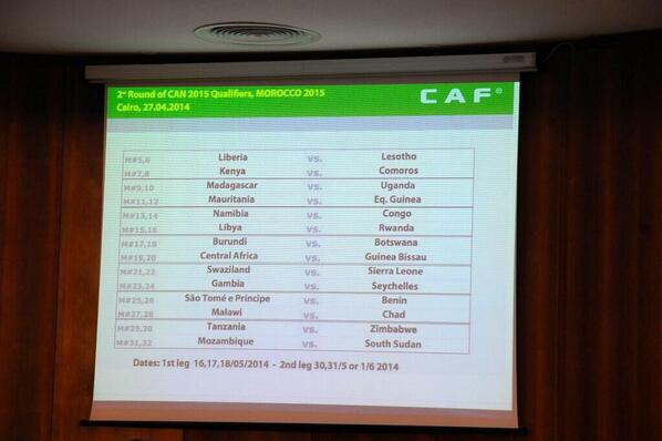 Afcon 2015 First Round  Qualifiers Draw.