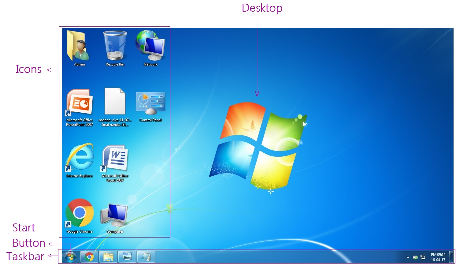 Components of Windows 7