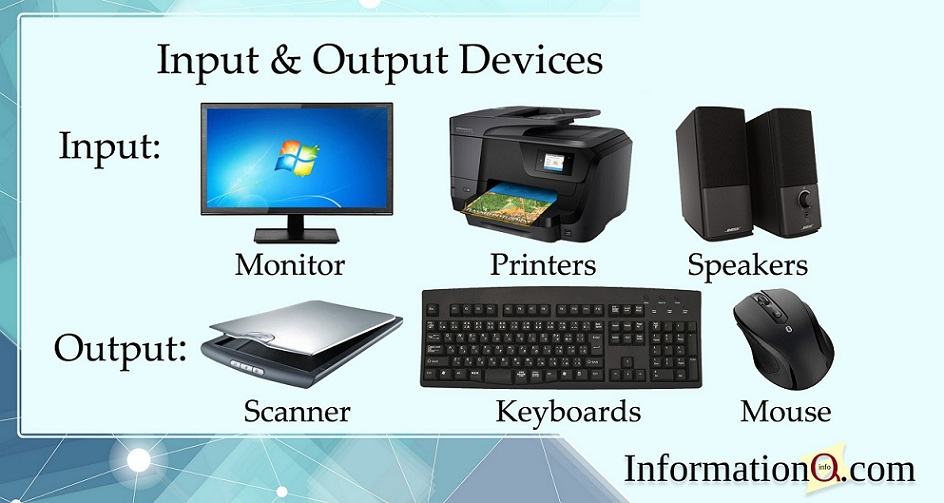 Input & Output Devices: