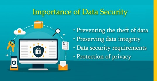 Data Privacy Day is organised with keeping in mind the importance of data privacy.