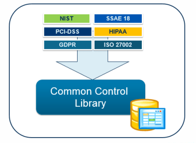 Common Control Library