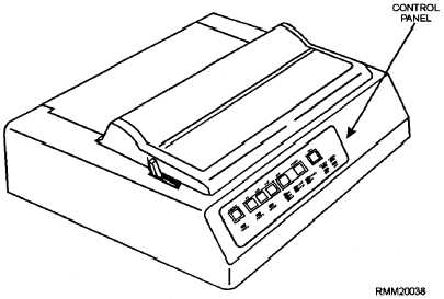 Figure 1-23.Dot matrix printer showing operating control panel