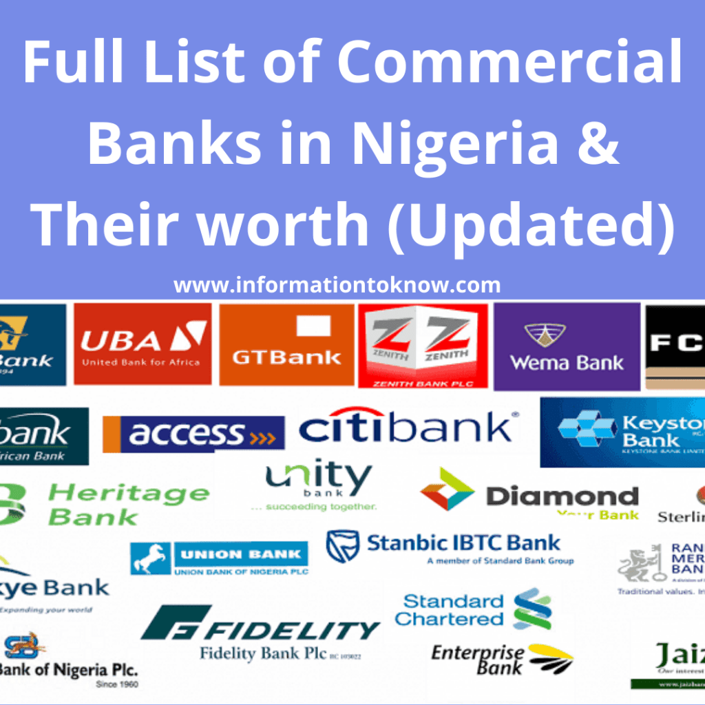 Full List of Commercial Banks in Nigeria and their Worth