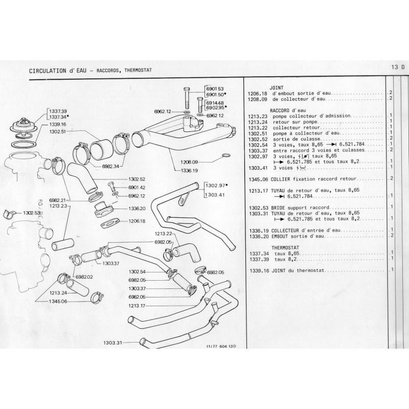 durite de pompe à eau Peugeot 504, Peugeot 604 et Talbot