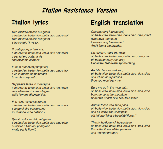 Bella ciao lyrics
