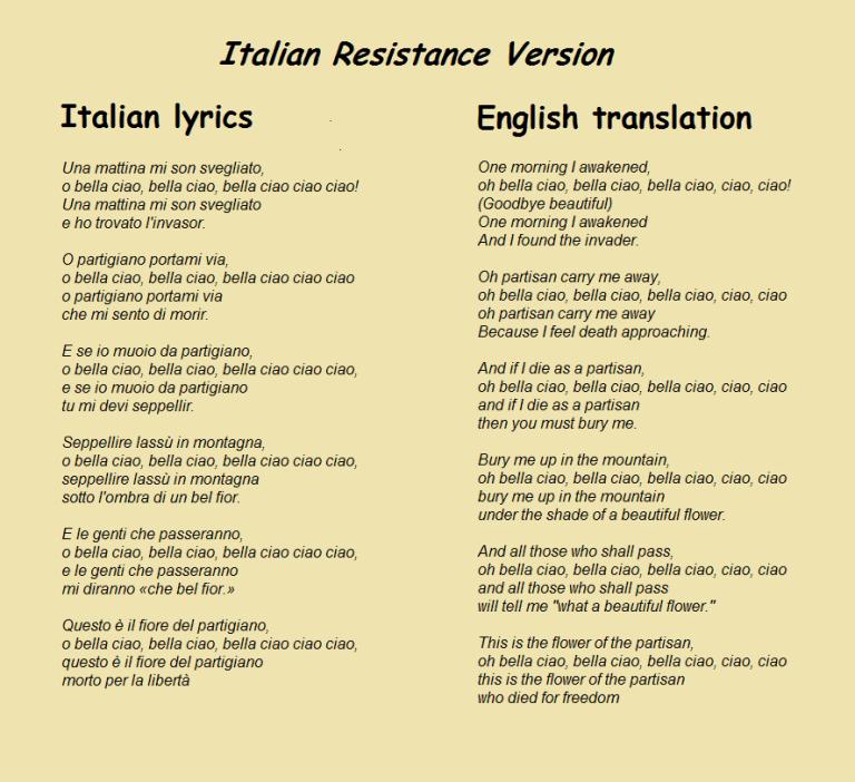 Bella ciao lyrics