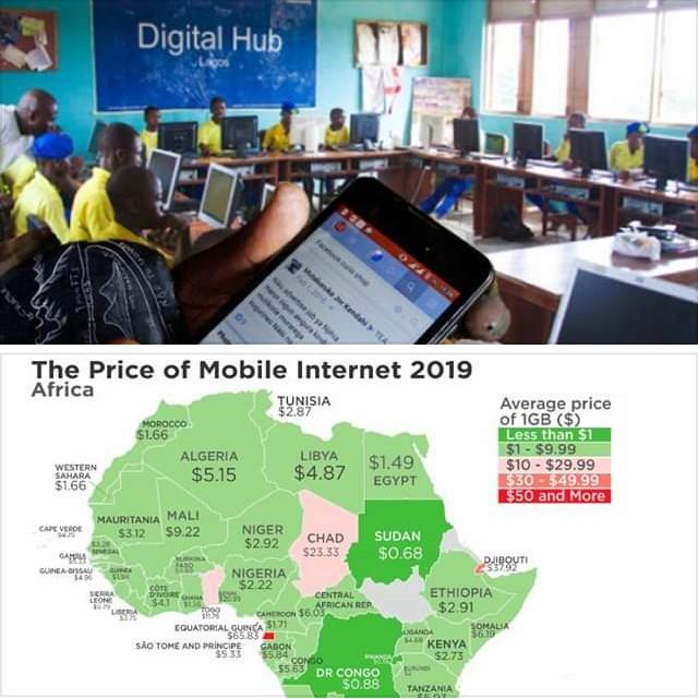 Telefonia móvel e Internet: Tarifas cobradas em Angola superiores à média regional