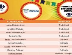 Neste domingo (30/06) acontece a grande final do II Festival de Quadrilhas Juninas Band Natal e Prefeitura de Macaíba