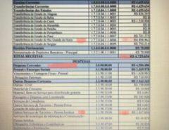 Novo Calote? Fátima Bezerra paga R$ 1.750.000,00 adiantado a empresa que ainda não começou a funcionar