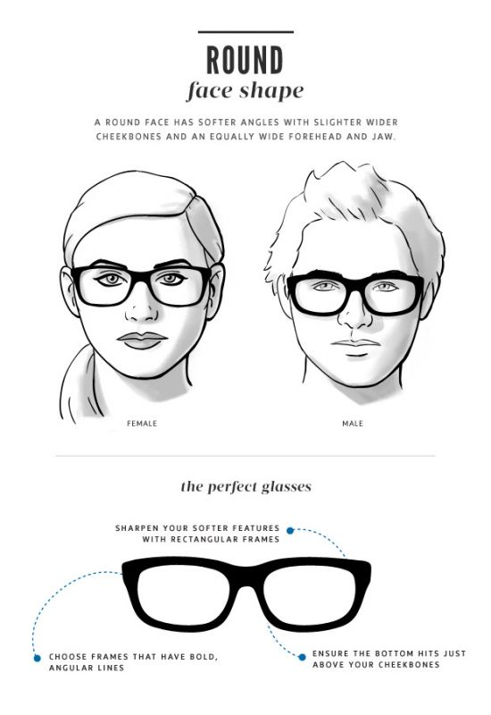Ciri-ciri Mata Minus : ciri-ciri, minus, Panduan, Lengkap, Mudah, Memilih, Kacamata, Nyaman, Digunakan, Terlihat, Menarik!!