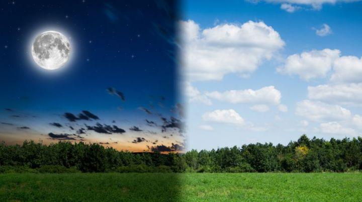 Akibat rotasi bumi: siang dan malam