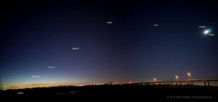 planet terbesar di tata surya