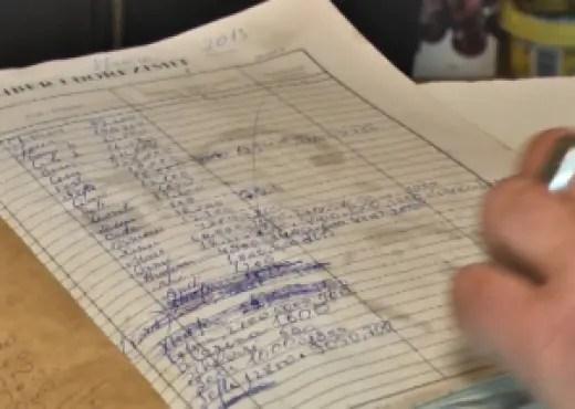 1 në 5 familje shqiptare blejnë me listë…