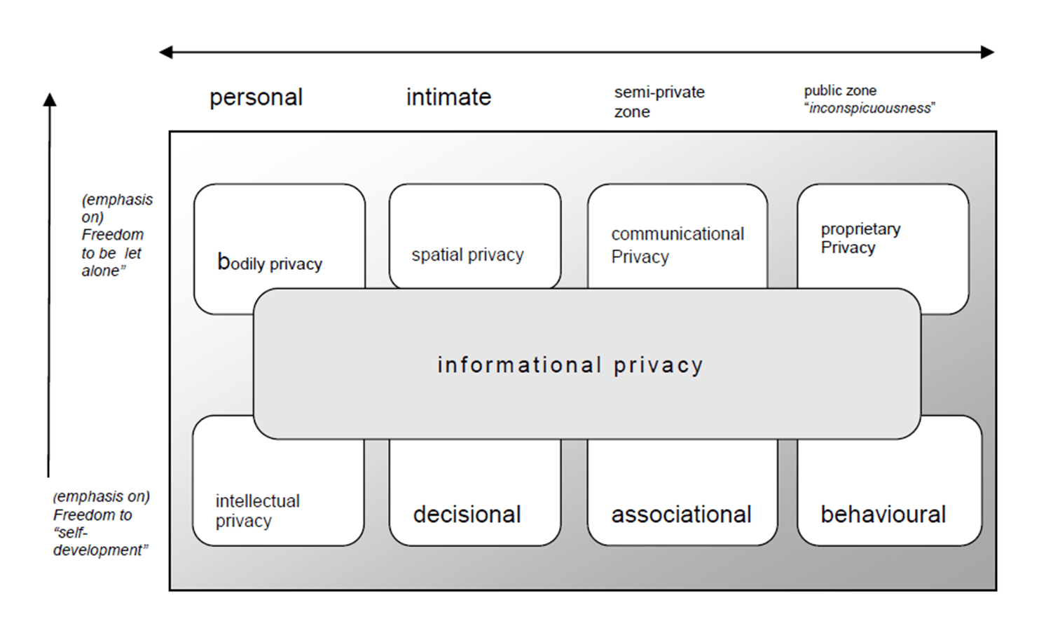 1493ab298 The judgment refers with approval to the 2012 Report of the Expert Group on  Privacy [pdf] – which sets out nine principles (which have much in common  with ...