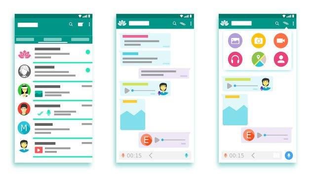 tips dan teknik Whatsapp dari infosantai